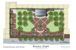 Binns Park Plan