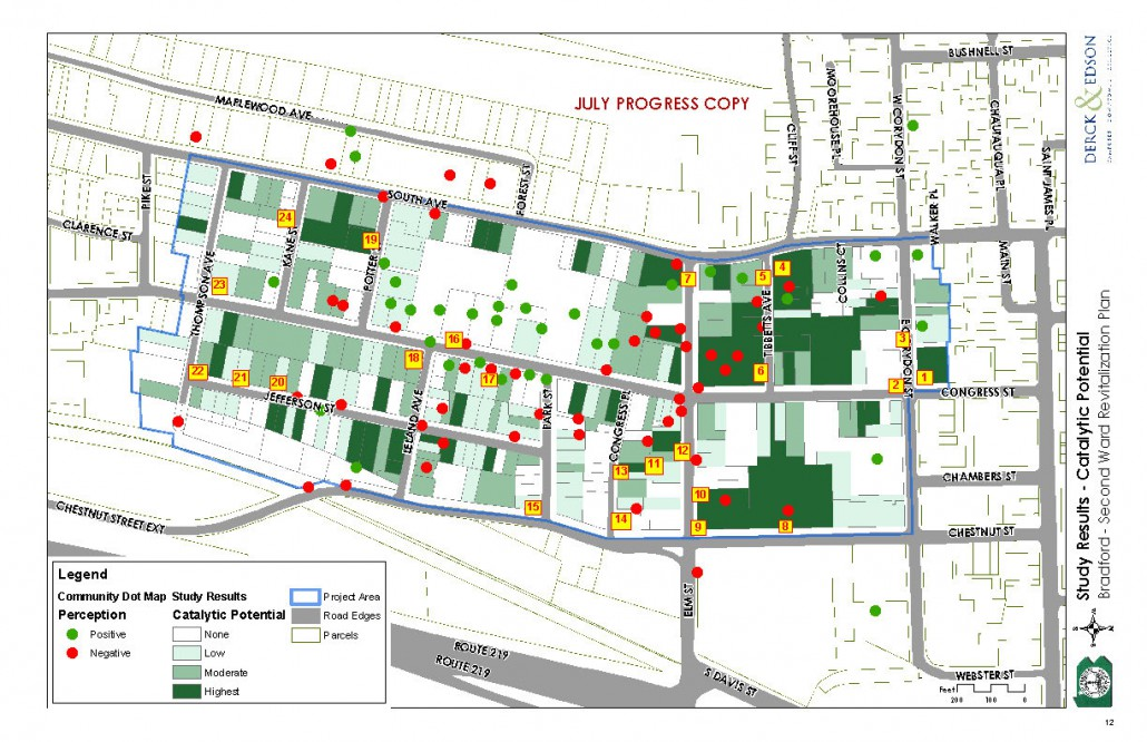 Bradford Neighborhood Plan Derck Edson Associates