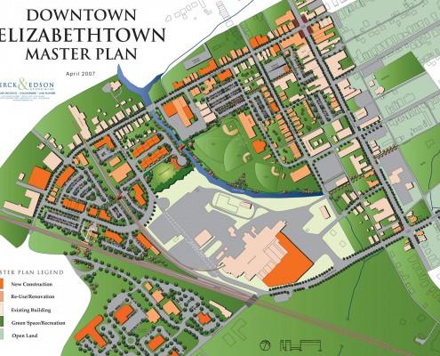 Elizabethtown Borough Master Plan