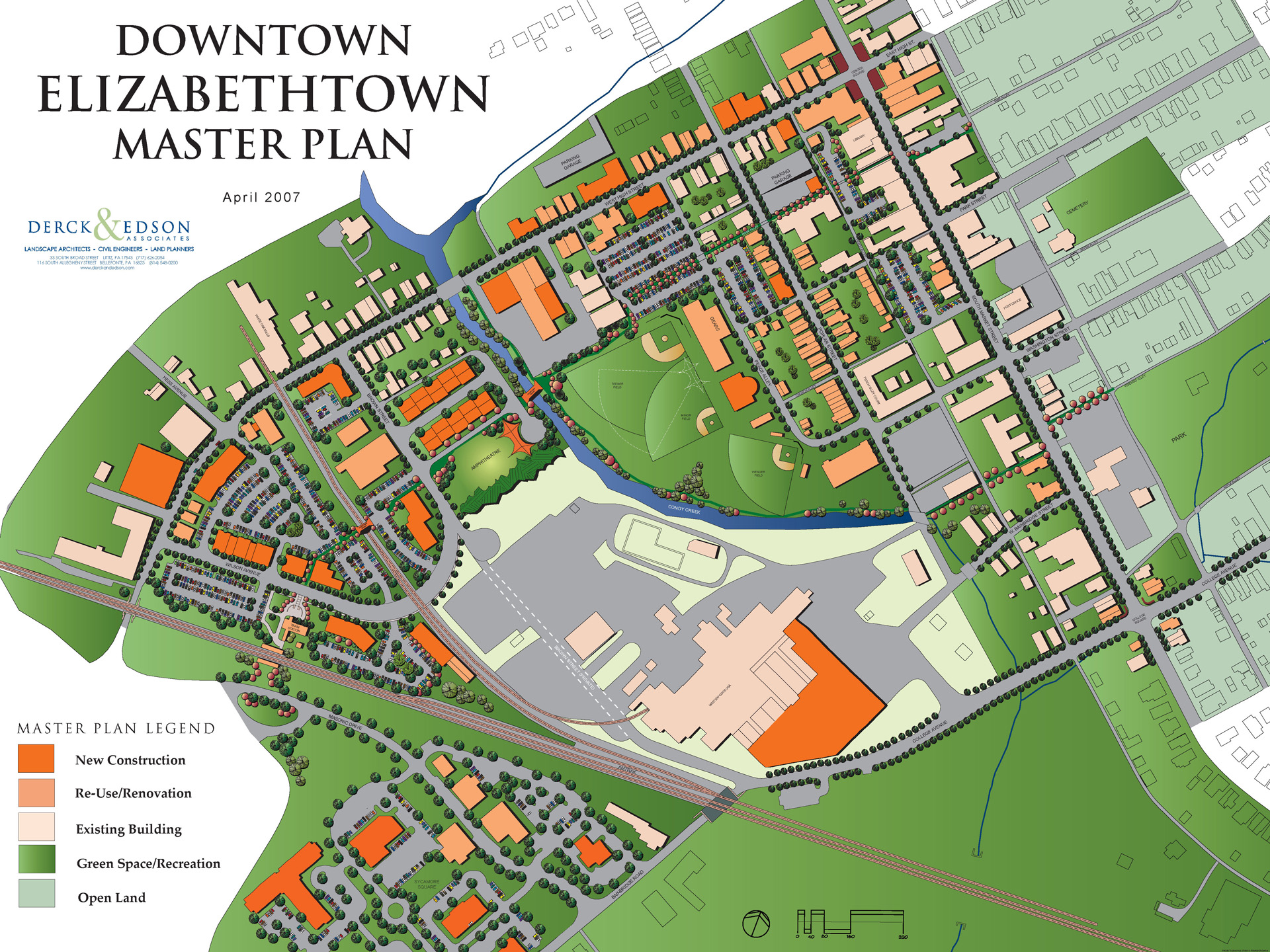Elizabethtown Borough Master Plan
