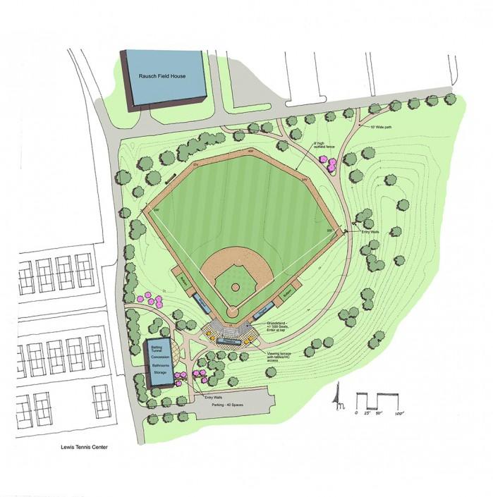 Lehigh University Baseball Plan