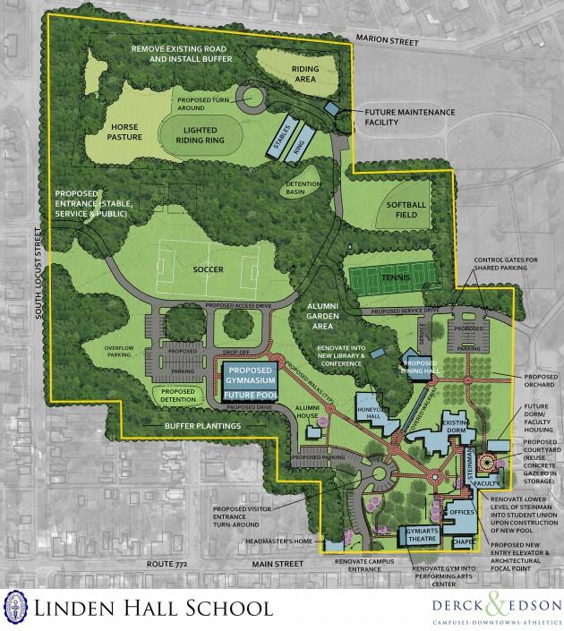 Linden Hall Master Plan