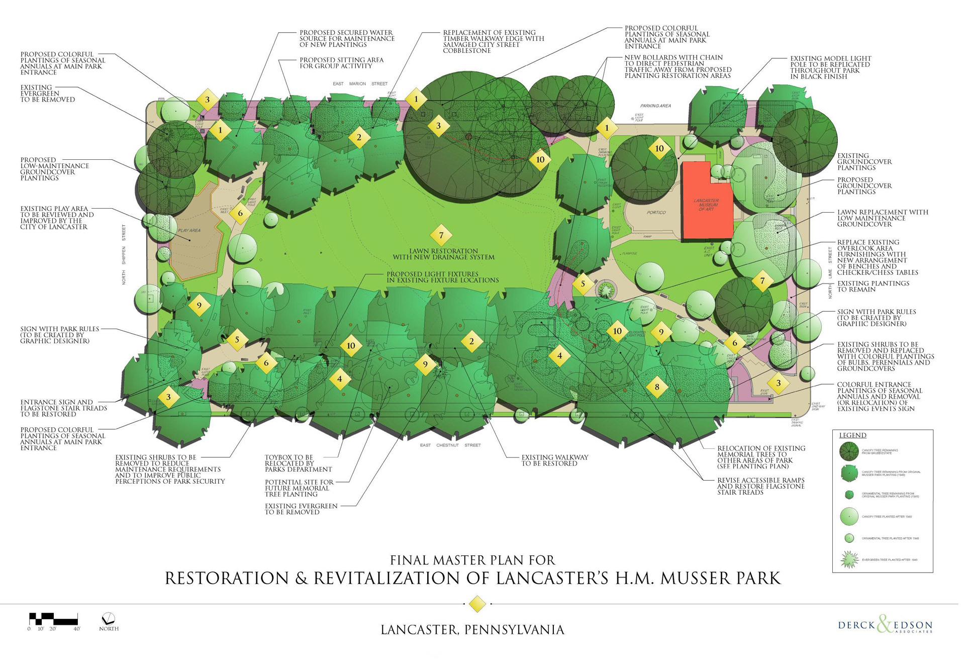 Musser Park Plan