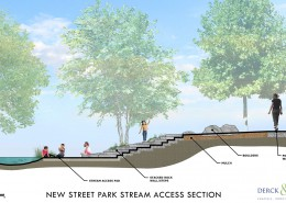 New Street Park Stream Access Elevation