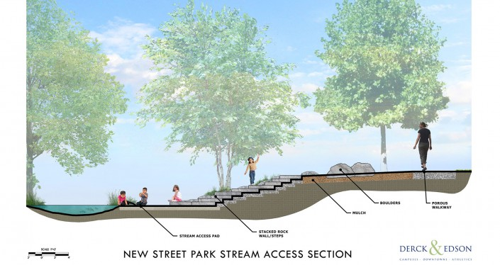 New Street Park Stream Access Elevation