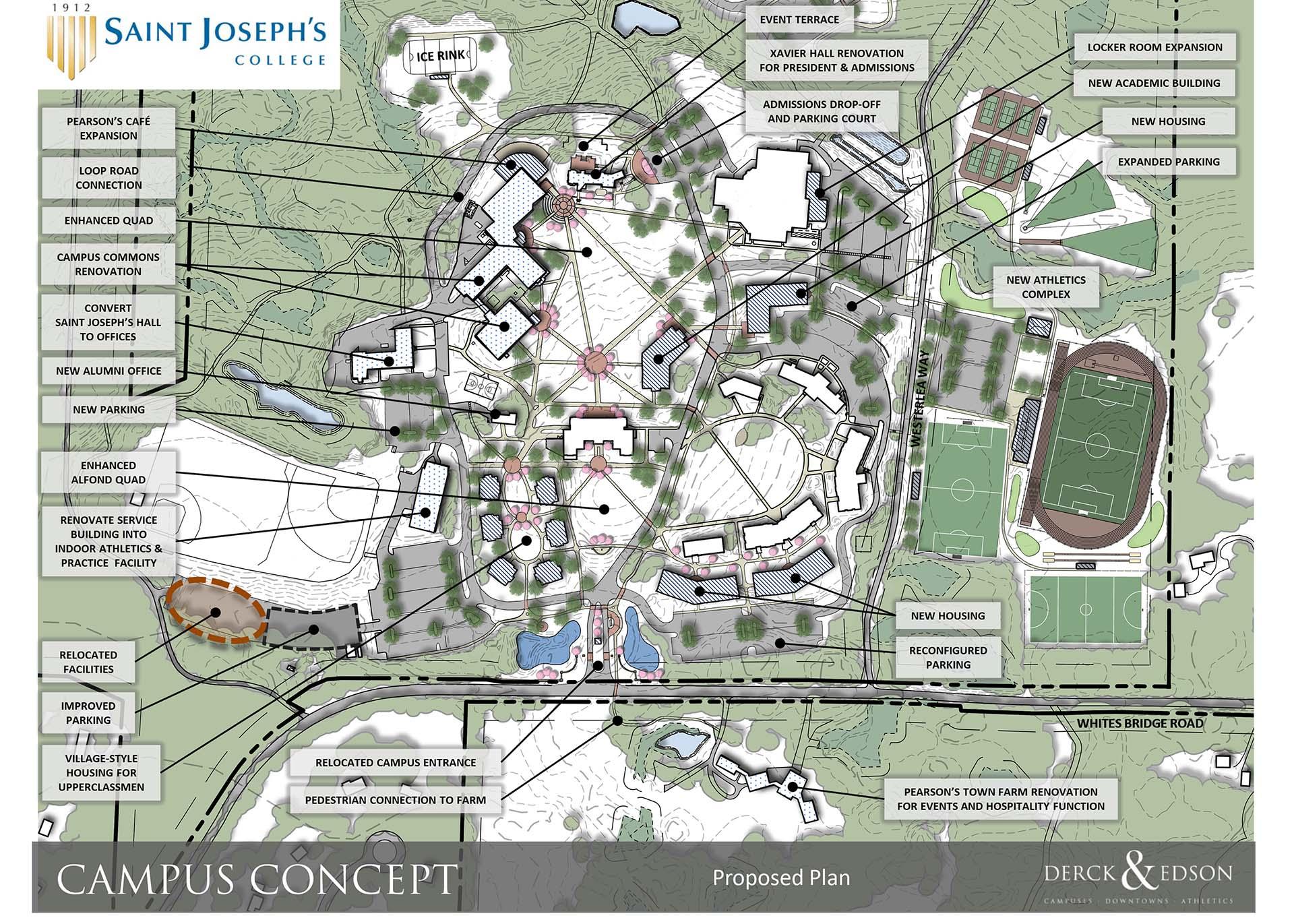 Saint Joseph College Of Maine >> Saint Joseph S College Of Maine Derck Edson