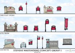 Stevens IT Wayfinding 01