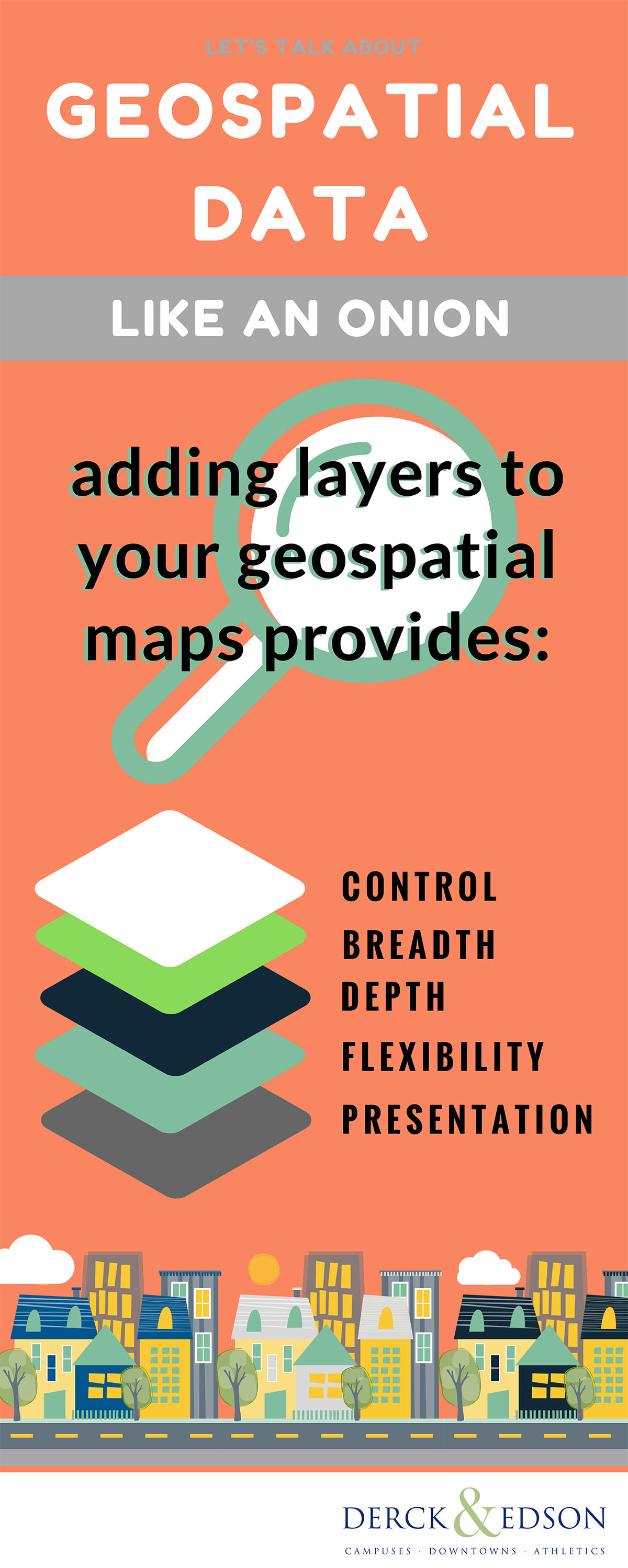 Geospatial Data layers